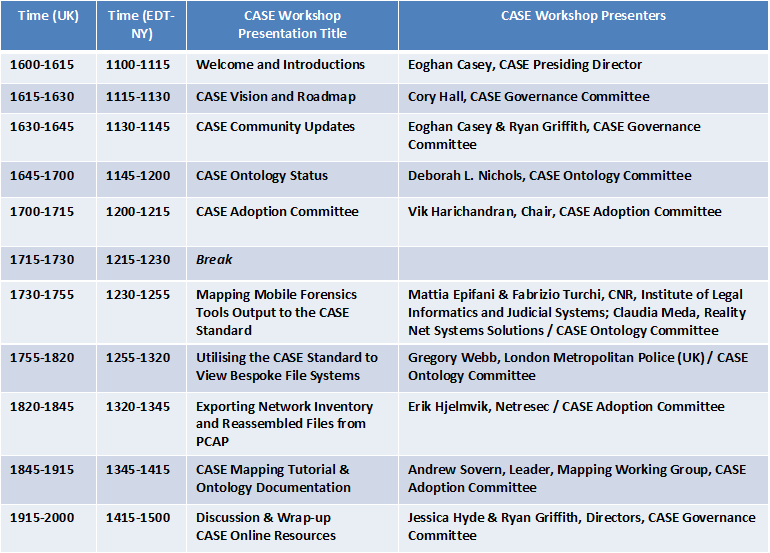 Agenda for the CASE and UCO Workshop
